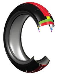 Dunlop przedstawia nową oponę Sportmax GP