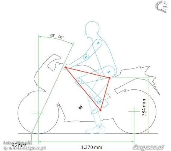 Honda CBR250R 2011 wymiary