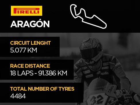 2016 pirelli aragon z